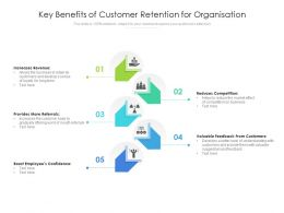 Key Benefits Of Customer Retention For Organisation