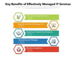 Key Benefits Of Effectively Managed It Services