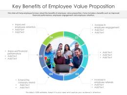 Key Benefits Of Employee Value Proposition