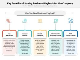 Key Benefits Of Having Business Playbook For The Company