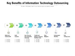 Key Benefits Of Information Technology Outsourcing