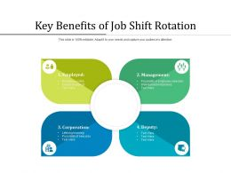Key Benefits Of Job Shift Rotation