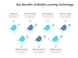 Key Benefits Of Mobile Learning Technology