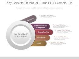 Key Benefits Of Mutual Funds Ppt Example File