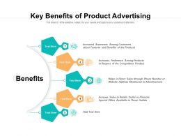 Key Benefits Of Product Advertising