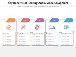 Key Benefits Of Renting Audio Video Equipment