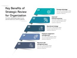 Key Benefits Of Strategic Review For Organization