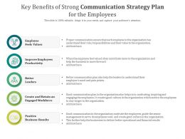 Key Benefits Of Strong Communication Strategy Plan For The Employees
