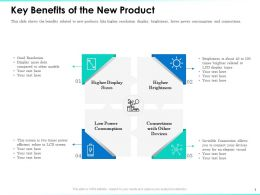 Key Benefits Of The New Product Elegant Visual Ppt Presentation Infographics