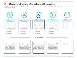 Key Benefits Of Using Omnichannel Marketing Challenge Ppt Infographics