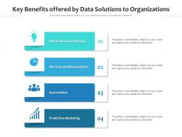Key Benefits Offered By Data Solutions To Organizations