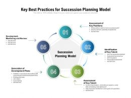 Key Best Practices For Succession Planning Model