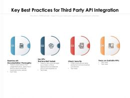 Key Best Practices For Third Party API Integration