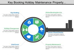 Key Booking Holiday Maintenance Property Management With Icons And Magnifying Glass