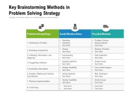 Key Brainstorming Methods In Problem Solving Strategy