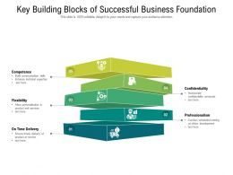 Key Building Blocks Of Successful Business Foundation