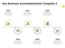 Key Business Accomplishments 2015 To 2020 Ppt Powerpoint Presentation Icon Master Slide
