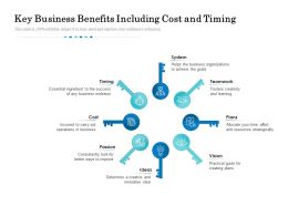 Key Business Benefits Including Cost And Timing