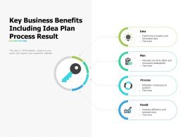 Key Business Benefits Including Idea Plan Process Result