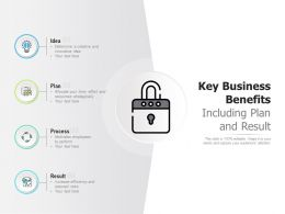 Key Business Benefits Including Plan And Result