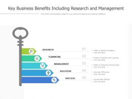 Key Business Benefits Including Research And Management
