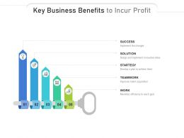 Key Business Benefits To Incur Profit