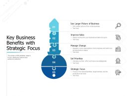 Key Business Benefits With Strategic Focus