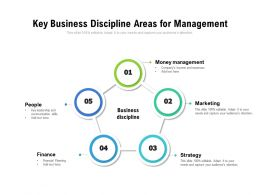 Key Business Discipline Areas For Management