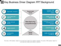 Key Business Driver Diagram Ppt Background