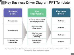 key_business_driver_diagram_ppt_template_Slide01