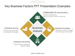 Key Business Factors Ppt Presentation Examples