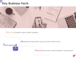 Key Business Facts Ppt Powerpoint Presentation Slides Layouts