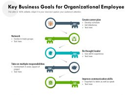 Key Business Goals For Organizational Employee