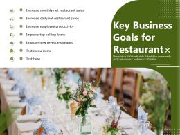 Key Business Goals For Restaurant