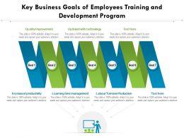 Key Business Goals Of Employees Training And Development Program