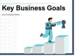 Key Business Goals Organization Development Opportunities Evaluate Strategic