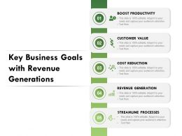 Key Business Goals With Revenue Generations