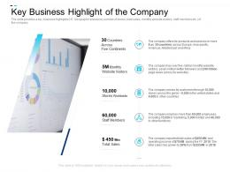 Key Business Highlight Of The Company Equity Crowdsourcing Pitch Deck Ppt Powerpoint Icon Deck