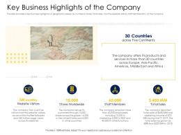 Key Business Highlights Of The Company Alternative Financing Pitch Deck Ppt Aids