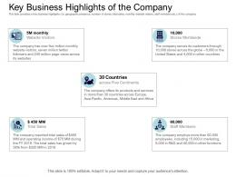 Key Business Highlights Of The Company Equity Collective Financing Ppt Mockup