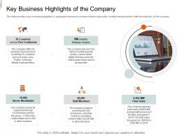 Key Business Highlights Of The Company Equity Crowd Investing Ppt Summary
