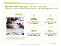 Key Business Highlights Of The Company Sales Grown Ppt Powerpoint Presentation File Display