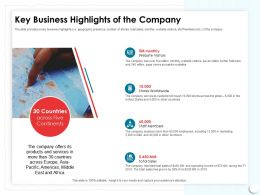 Key Business Highlights Of The Company States Serves Ppt Powerpoint Presentation Themes