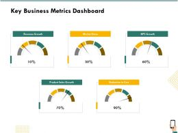Key Business Metrics Dashboard Growth Ppt Powerpoint Gallery Slides