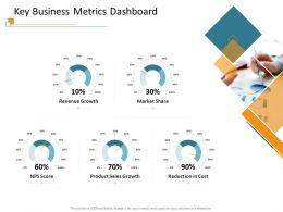 Key Business Metrics Dashboard M3407 Ppt Powerpoint Presentation Infographics Design