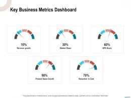 Key Business Metrics Dashboard Reduction Ppt Powerpoint Presentation Icon Inspiration