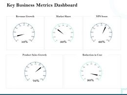 Key Business Metrics Dashboard Sales Growth Ppt Powerpoint Presentation Themes