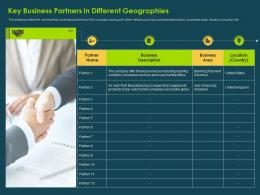 Key Business Partners In Different Geographies Investment Banking Collection Ppt Inspiration
