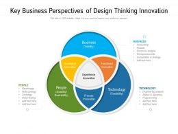 Key Business Perspectives Of Design Thinking Innovation