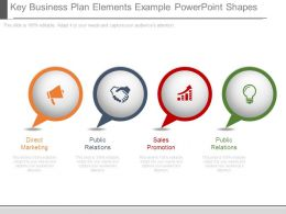 Key Business Plan Elements Example Powerpoint Shapes